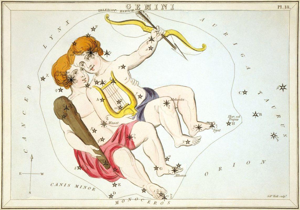 Сузір'я Близнят із «Дзеркала Уранії», набору тематичних карток опублікованого у Лондоні, бл. 1825